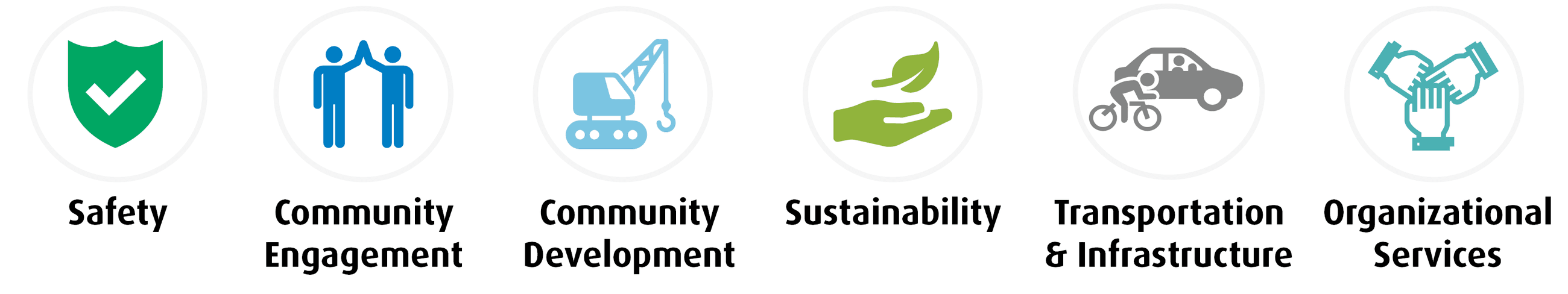 Icons for safety, engagement, development, sustainability, infrastructure and services