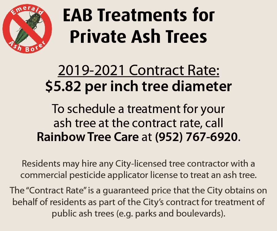 Treatment rate for private ash 2019-2021
