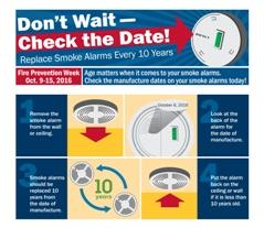 How to check the date on smoke alarms